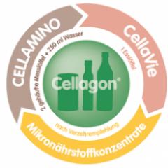 Cellagon-Berater-Florian-Hoffmann-Heilpraktiker-Lüneburger-Heide